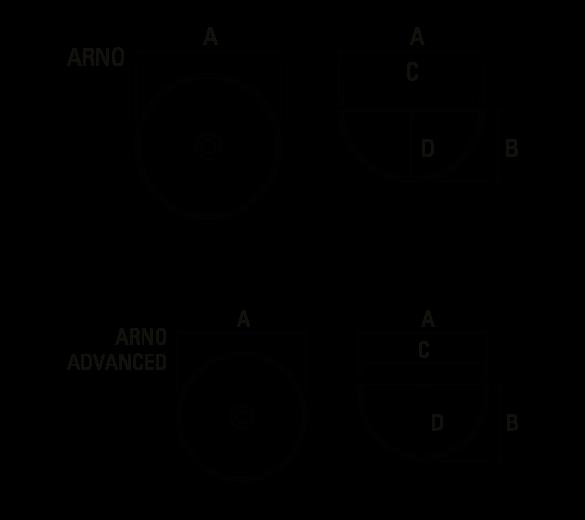 Layout Arno