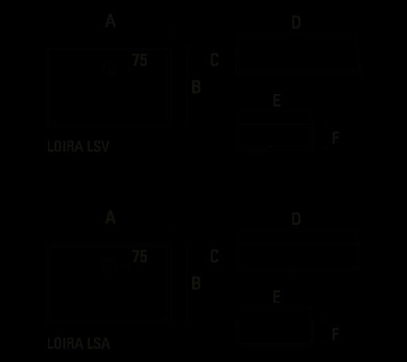 Layout Loira